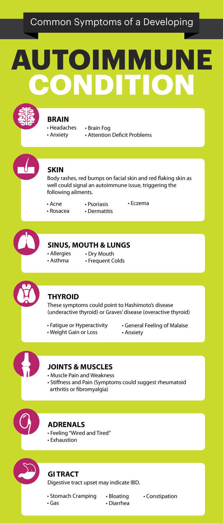 autoimmune-symptoms-graphic