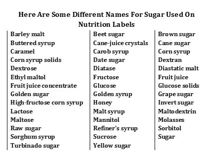 health-chart-sugar names5-14